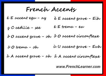 how to write a french letter